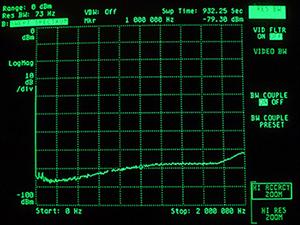 Reiezione di modo comune da 0Hz a 2MHz --- Livello segnale di prova +0dBm CMRR > 80dB